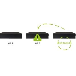 Immagine unità di backup N+1 entra in funzione per prendere il posto del registratore NVR o del server VMS guasto